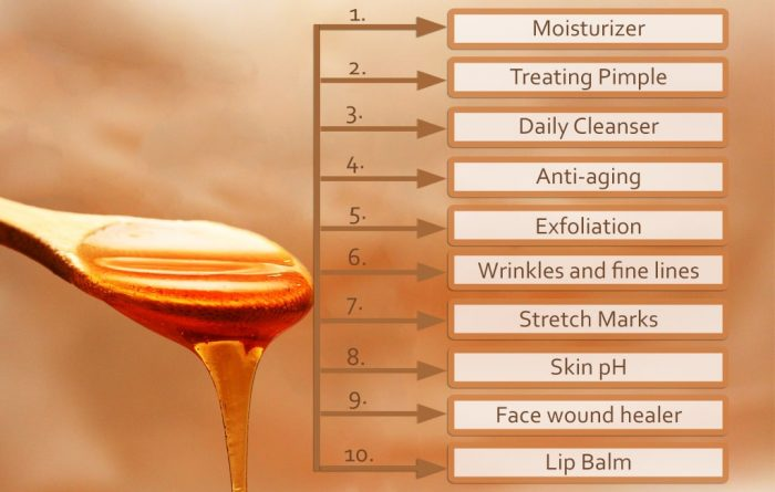 Benefits of Honey for Face